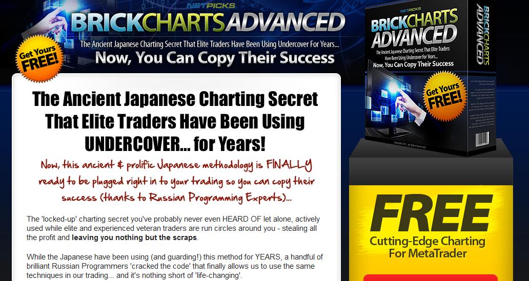 FREE Brick Charts Advanced Plugin By Netpicks! - Swing Trading 2 0