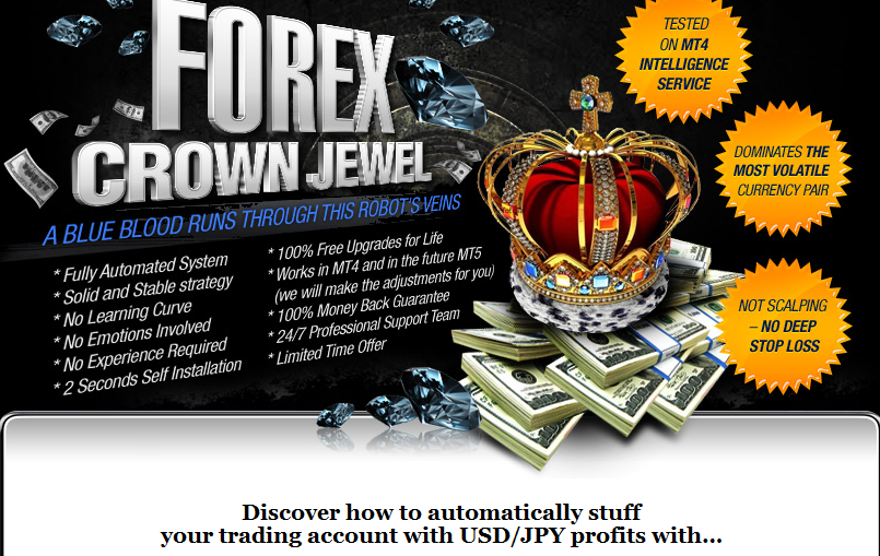 Crown forex trading