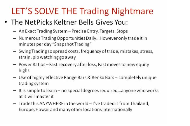 Keltner bells trading system