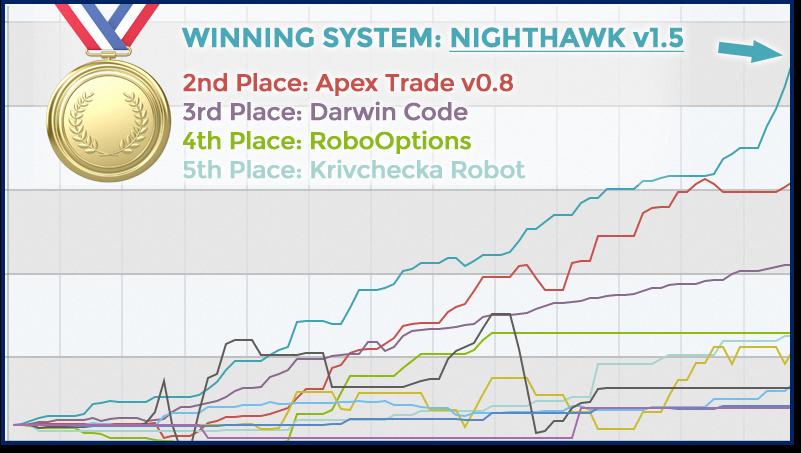 Nighthawk Trading System